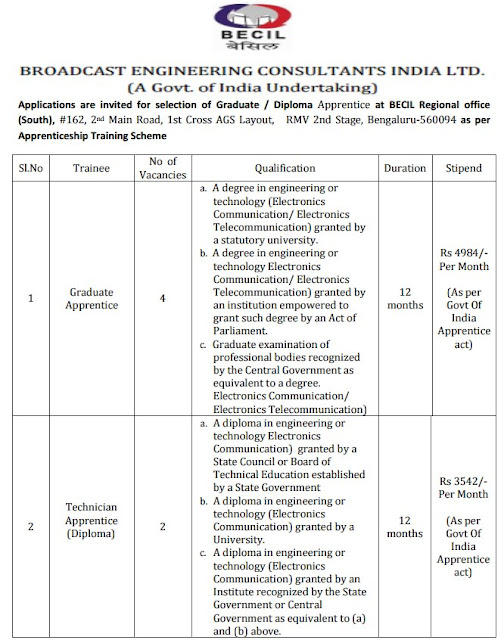 Broadcast Engineering Consultants India Limited, (BECIL), 06.jpg
