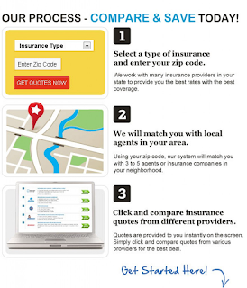 Geico Insurance Customer Service Espanol