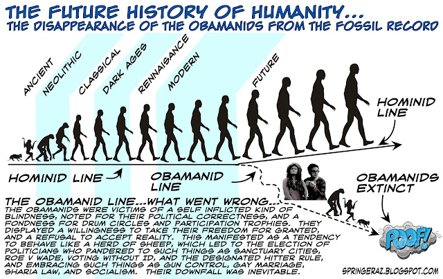history of humanity The hidden history of humanity videos, books, essays and articles on esoteric history by phillip lindsay cycles and astrology, rootraces and the evolution of human consciousness.