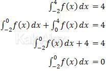 Penyelesaian akhir integral fungsi ganjil dan genap