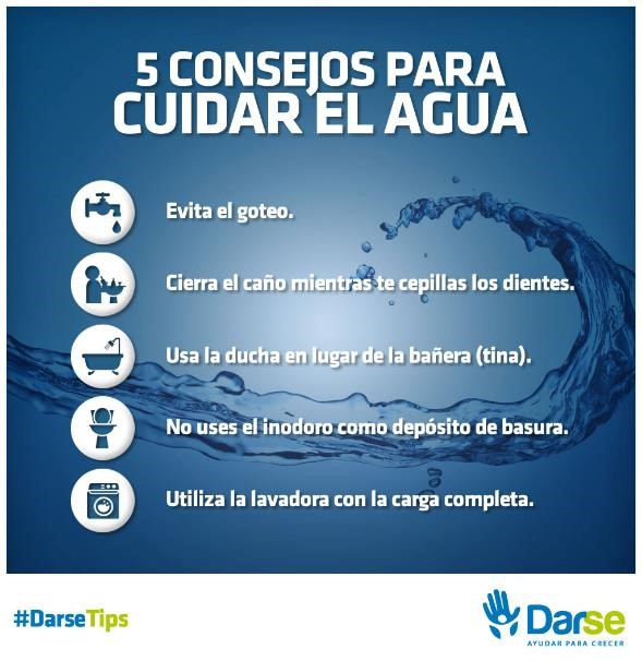 como cuidar el agua