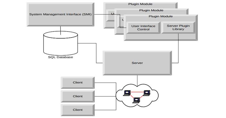 UNITEDRAKE-windows-hacking-malware