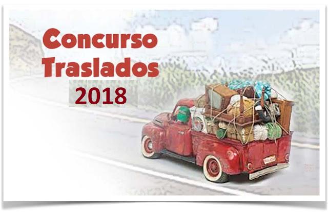 Concurso de Traslados docentes 2018, Blog Enseñanza UGT Ceuta, Enseñanza UGT Ceuta