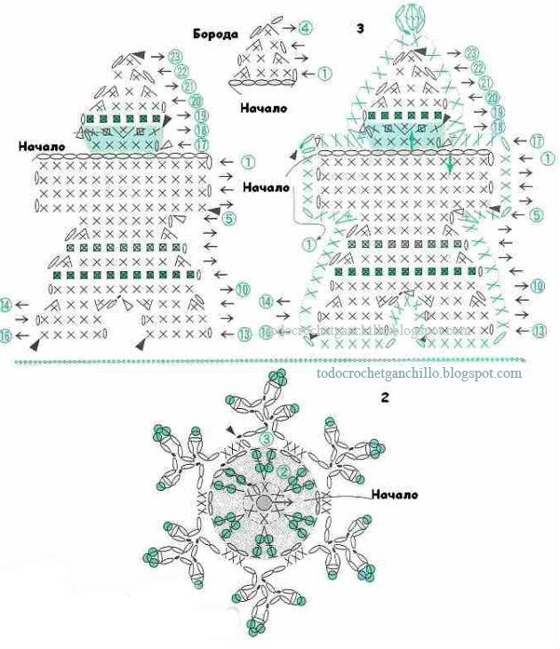 5 Patrones Crochet para Navidad | Todo crochet
