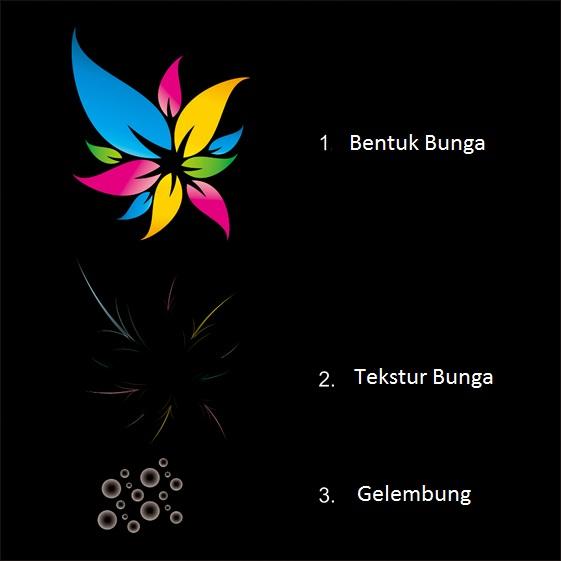 Contoh Gambar Batik Tanpa Warna: Contoh Gambar Bunga Berwarna