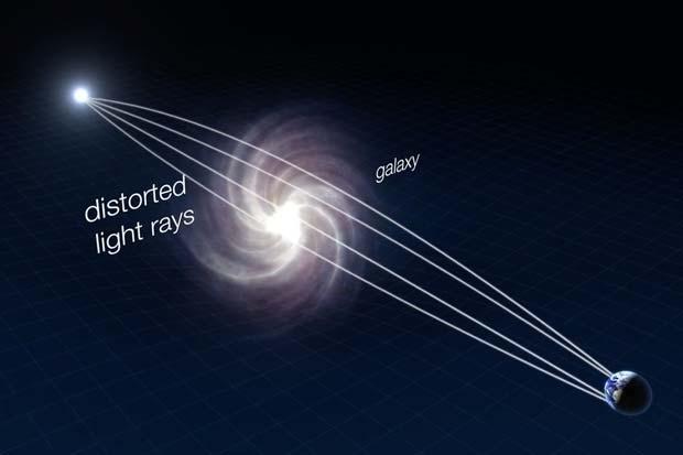 Thấu kính hấp dẫn diễn ra khi ánh sáng từ một ngôi sao ở xa bị bẻ cong bởi lực hấp dẫn của một thiên hà nằm gần hơn so với góc nhìn từ Trái Đất. Hình ảnh: ESA/Hubble, NASA.