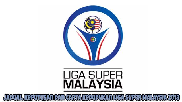 Jadual, Keputusan dan Carta Kedudukan Liga Super Malaysia 2018