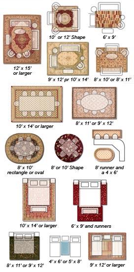 What Rug For What Room Mark Gonsenhauser S Rug Amp Carpet