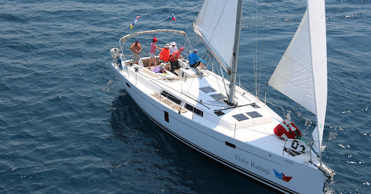 Avail New Yachts for Charter in Croatia at Reasonable Prices