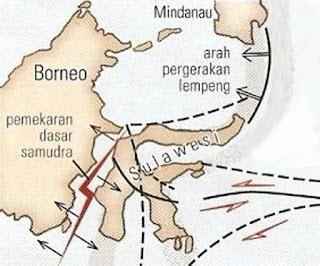 Proses Pemisahan Daratan Kalimantan dan Sulawesi