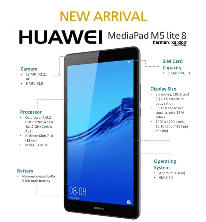 Highlights of M5 lite 8