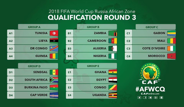 CAF 2018 FIFA World Cup Qualifiers: Ghana in Group E