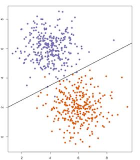 100% Solutions: Data Visualization