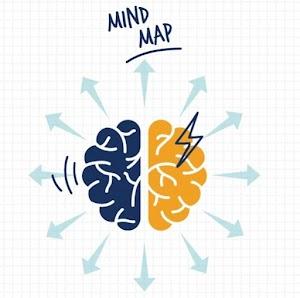 Pengertian Mind Map atau Peta Konsep dan Aplikasinya