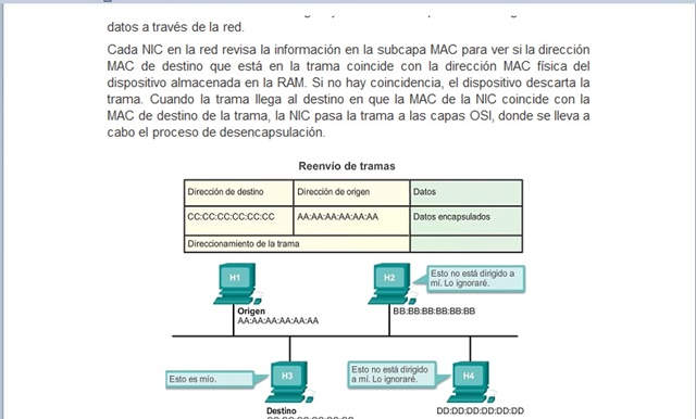 Cisco CCNA v5 Full Español Módulos 1 al 4