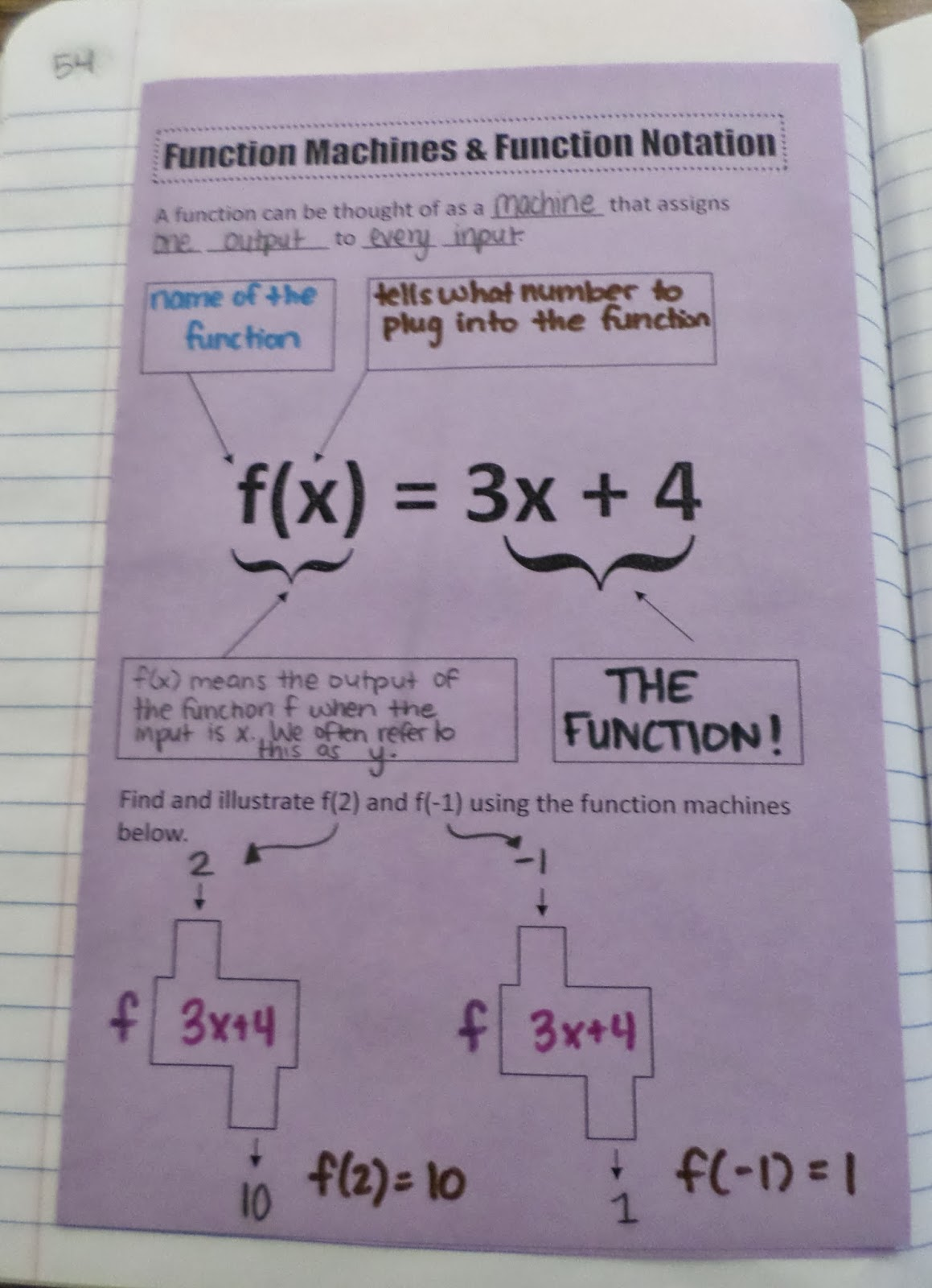 Math = Love Fabulous Function Machines