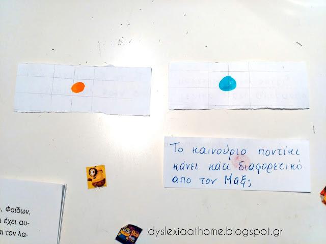 κείμενο, ερωτήσεις, χρώματα, δυσλεξία