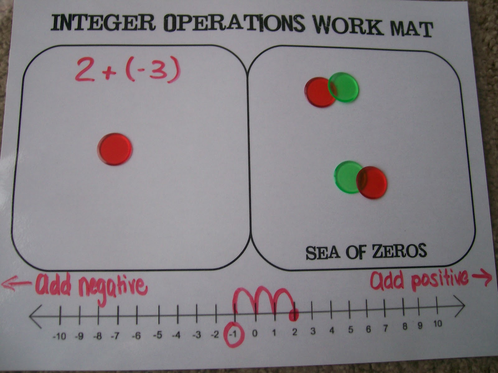 Math Love Teaching Integer Operations With The Integer Operations Work Mat Colored Counters
