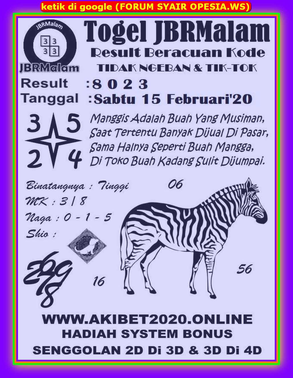 Kode syair Sydney Sabtu 15 Februari 2020 63
