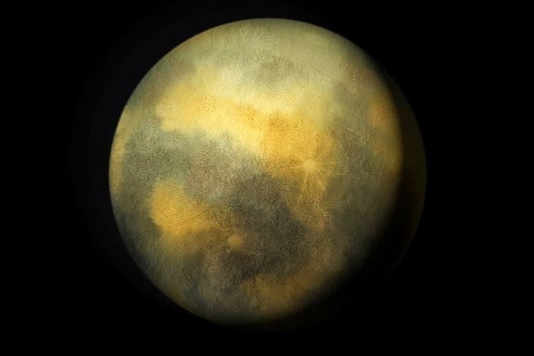 Order Pluto Including What Are Planets