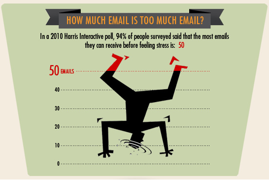Good Email Habits At Work
