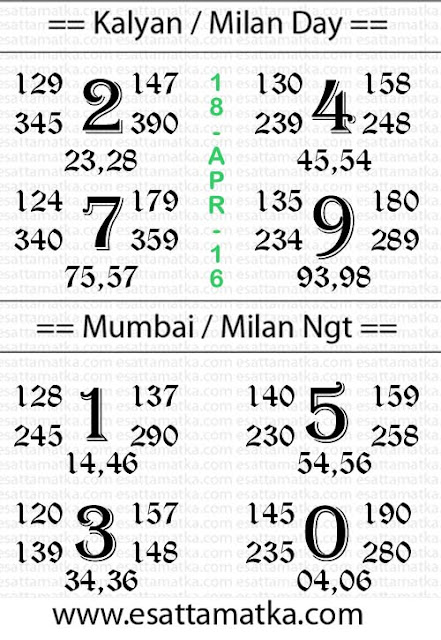 Satta Matka Kalyan Lucky Number // Satta Matka.com { 18-April-2016 }