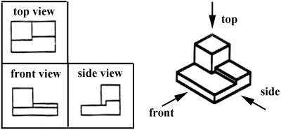 Teknik Sipil: Modul menggambar proyeksi