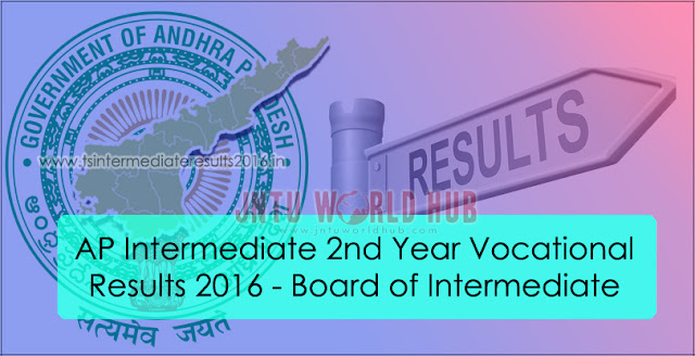 ts inter results 2016