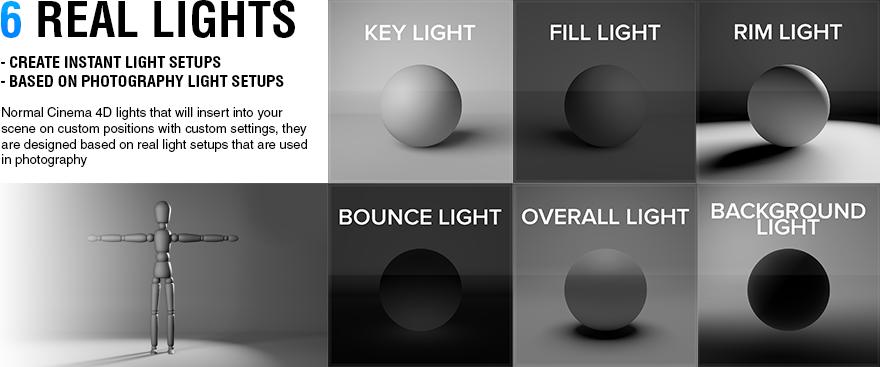 Free Cinema 4D Light Kit | Computer Graphics Daily News