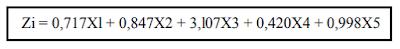 Rumus Financial Distress (Model Altman's Z-score)