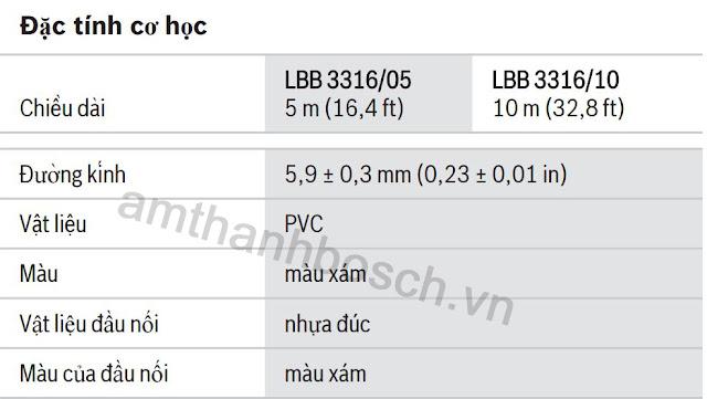 Thông số kỹ thuật cáp kéo dài LBB 3316/xx CCS