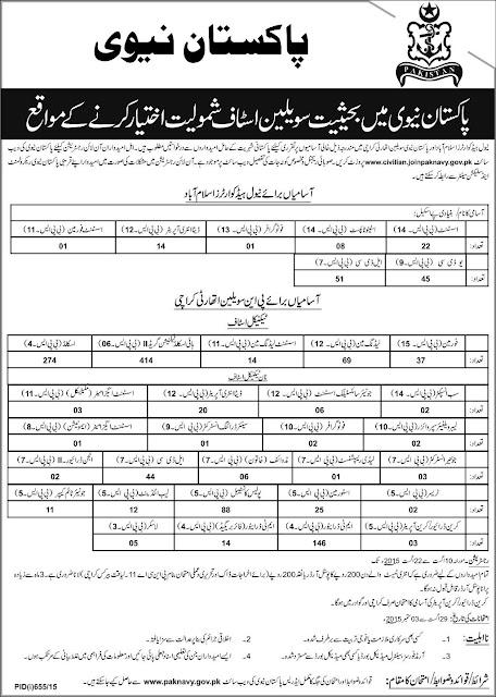 Jobs-in-Pak-Navy-2015