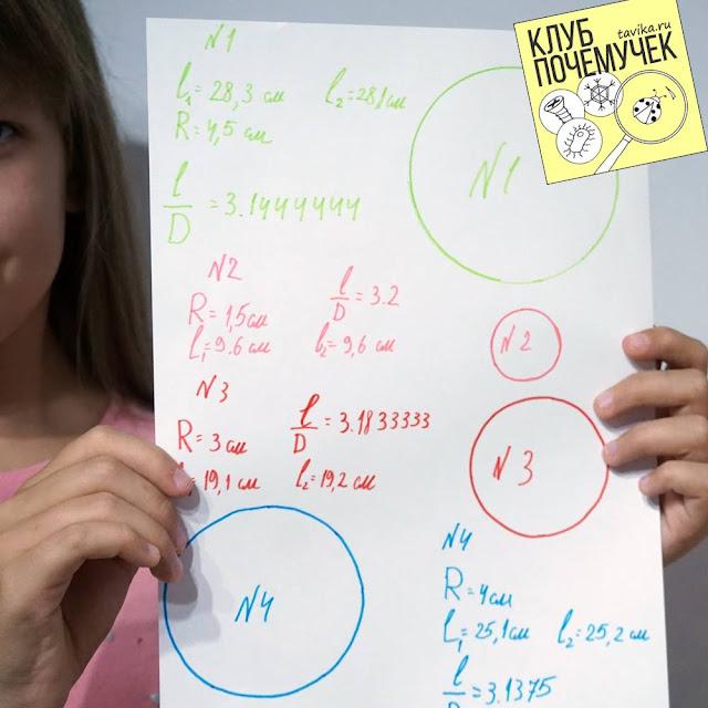 вычисление числа пи  - занятие для детей