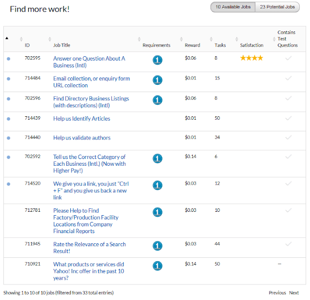 Swagbucks micro jobs