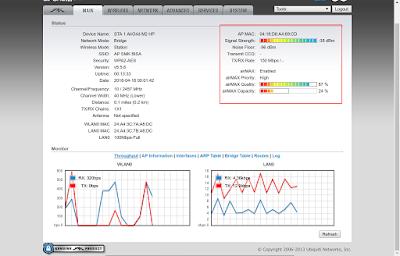 AP mac & Signal Strength