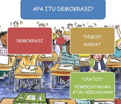 Demokrasi dan Pancasila, https://www.guruenjoy.com