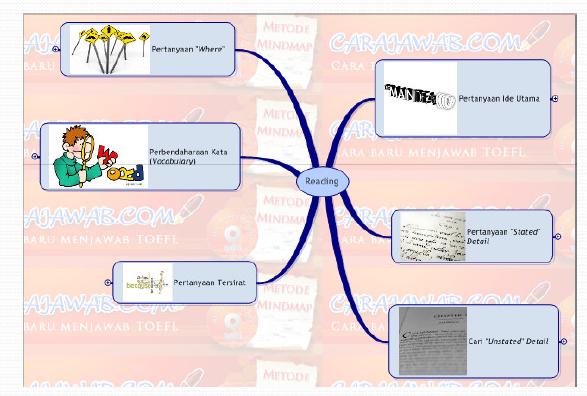 Contoh Adjective Participle - Contoh M