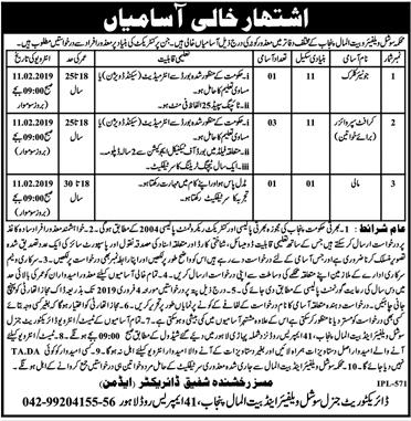 Jobs Vacancies In Social Welfare And Bait Ul Maal Department 24 January 2019