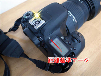 Canon EOS 9000Dの距離基準マーク