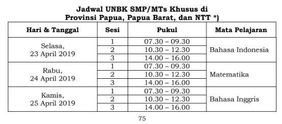- Jadwal UNBK SMP/MTs Khusus di Provinsi Papua, Papua Barat, dan NTT Tahun 2019