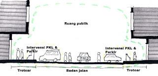 badan jalan PKL