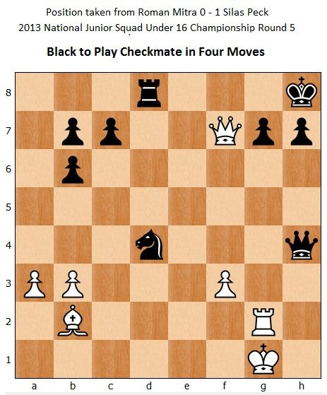 Pleasant 4 Move Checkmate Daily Inspiration Quotes Wiring Cloud Ratagdienstapotheekhoekschewaardnl