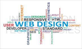 basics on how to create websites