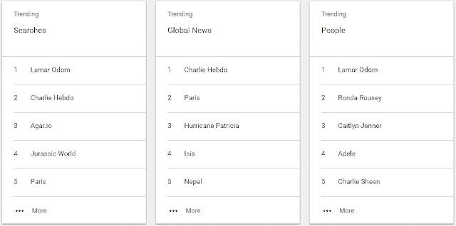 Paling Trending Di Dunia Tahun 2015