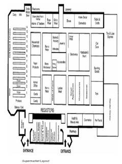Penelitian Kebutuhan Ruangan di Toko