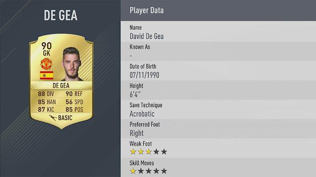 FIFA 17 Rating