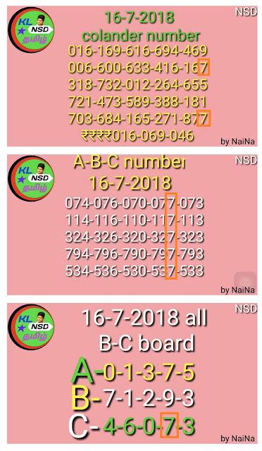 Kerala Lottery abc all board Guessing 14-07-2018 WIN WIN WIN W-469