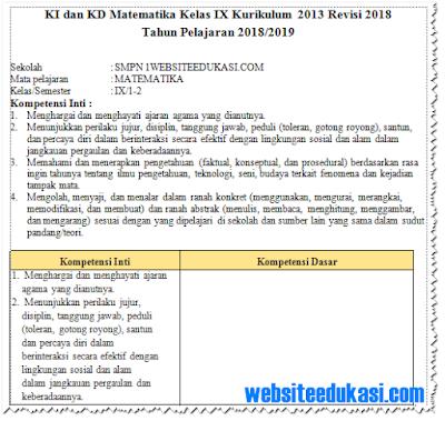 KI KD Matematika Kelas 9 SMP/MTs K13 Revisi 2018