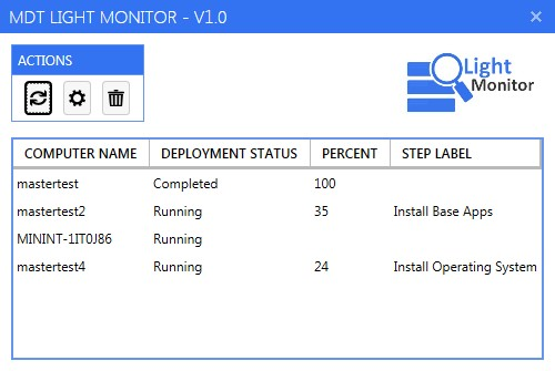 PowerShell tool: MDT Light Monitor - Syst & Deploy
