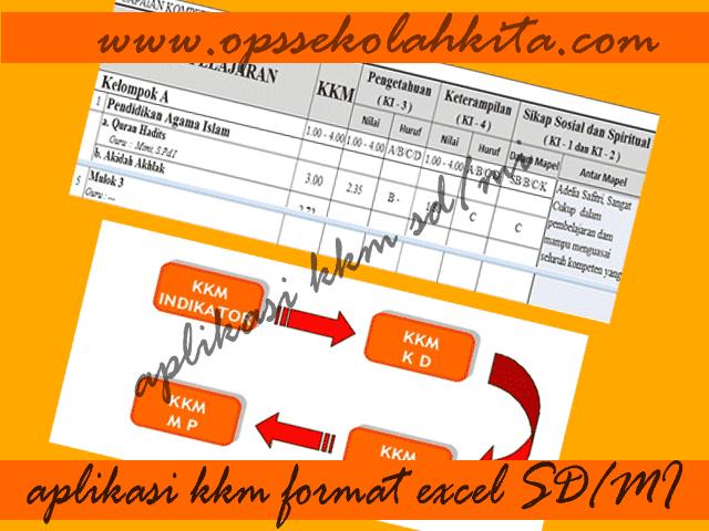 Download Aplikasi KKM Format Excel.Xls Untuk SD/MI Plus KKM Mapel PAI dan PJOK Lengkap New
